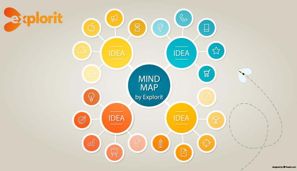 Explorit-mindmap